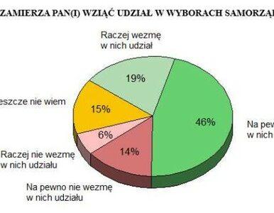 Najnowszy sondaż: PO osłabnie po odejściu Tuska. Sikorski najlepszym...